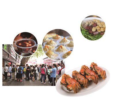 国庆假期江苏吃60吨大闸蟹 农家乐餐饮零售超6亿